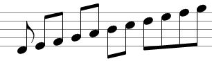 Easy guide to music notation